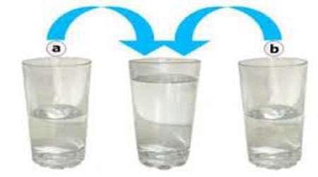 حذف سختی آب به کمک ضایعات