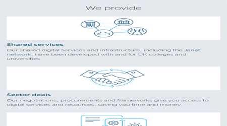 چطور فضای سفید در سایت هایی با طراحی ریسپانسیو را مدیریت کنیم؟