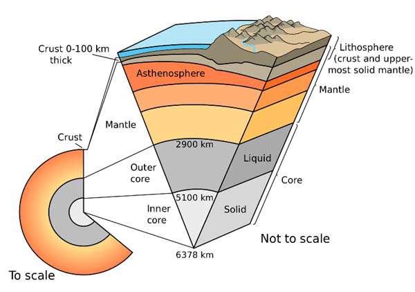 کشف نوع جدیدی از زمین لرزه