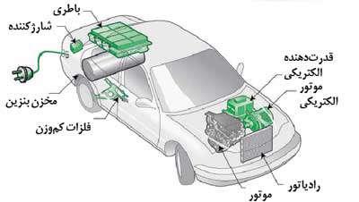 لزوم آگاهی خودروسازان از مزایای موتورهای هیبریدی
