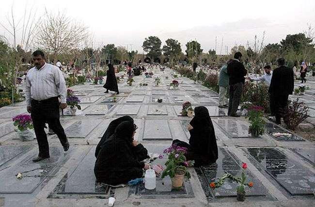 قبرستان، اموات، زیارت قبور