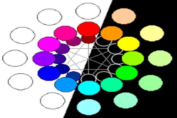 استفاده از نانوبیوکامپوزیت ها به منظور حذف رنگ های آزو