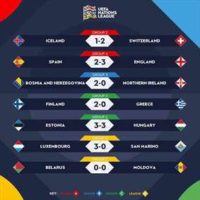 نتایج دیدارهای دیشب لیگ ملتهای اروپا