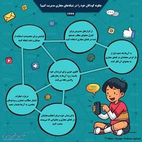 چگونه کودکان خود را در شبکههای مجازی مدیریت کنیم؟