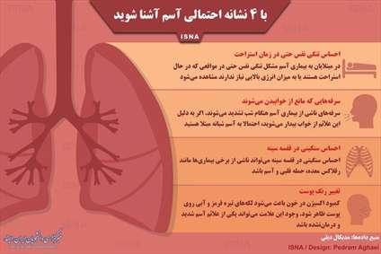 با چهار نشانه احتمالی آسم آشنا شوید