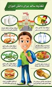 اصولی که دانش آموزان برای برخورداری از یک تغذیه سالم باید رعایت کنند.