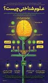 علوم شناختی چیست؟