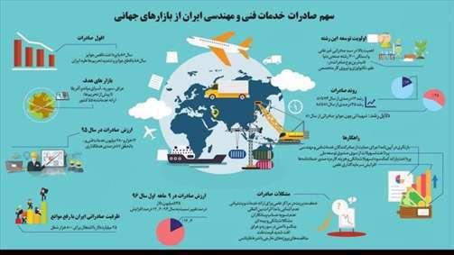 لاک پشت دریایی خلیج فارس