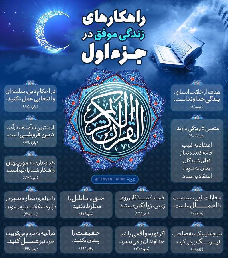 جزء اول قرآن، قرآن، نکات جزء اول