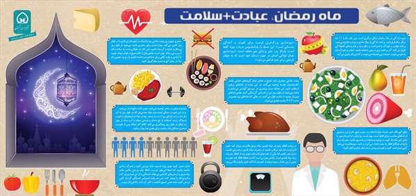 ماه رمضان عبادت و سلامتی