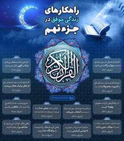 قرآن در زندگی