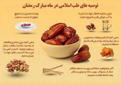 طب اسلامی در ماه رمضان