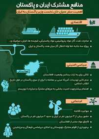 اینفوگرافیک منافع مشترک ایران و پاکستان