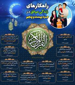 قرآن راه زندگی