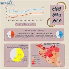 اینفوگرافی ازدواج و طلاق در ایران