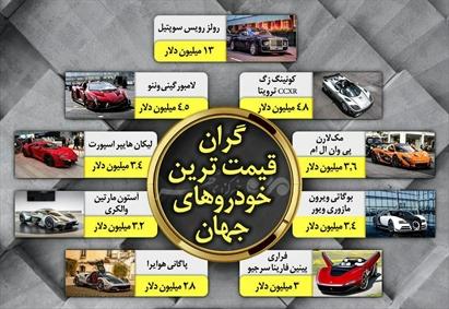 گرانت ترین خودروهای دنیا