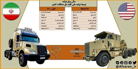 مقایسه محصول ایرانی و امریکایی