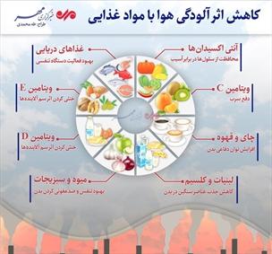 با این خوراکیها به جنگ اثرات آلودگی هوا بروید