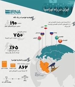 ایران در راه اوراسیا