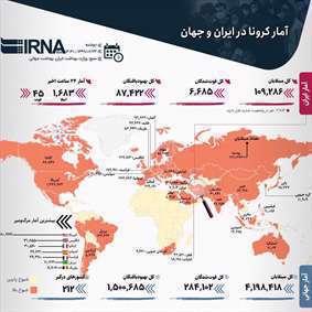 آمار کرونا در ایران و جهان