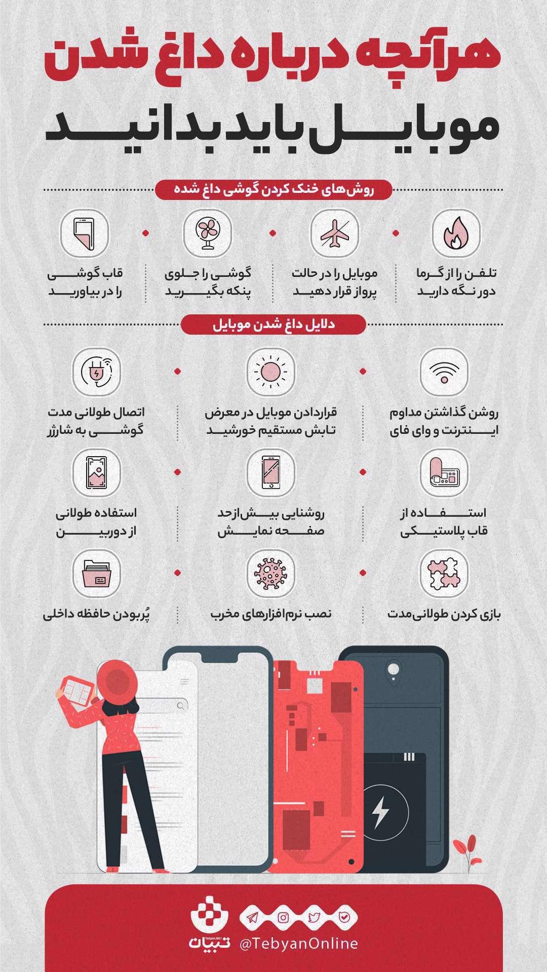 داغ شدن موبایل، خنک کردن گوشی داغ شده، اینترنت، نصب نرم افزارهای مخرب، شارژ طولانی گوشی،
