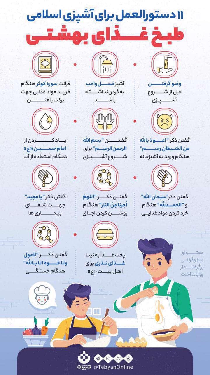 آشپزی اسلامی، طبخ غذا،