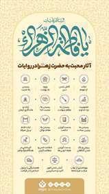 آثار محبت به حضرت فاطمه زهرا در روایات