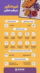 خواص و فواید شیره انگور در طب سنتی و ایرانی