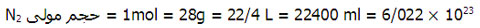 روابط حجمی گازها در محاسبات استوکیومتری